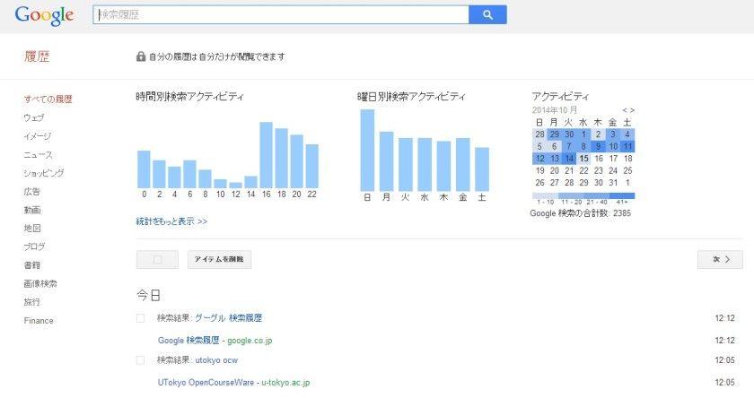 google検索履歴