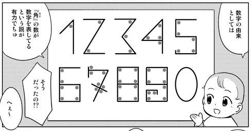 数字の由来の説明画像