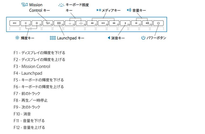 スクリーンショット 2015-11-26 07.41.40
