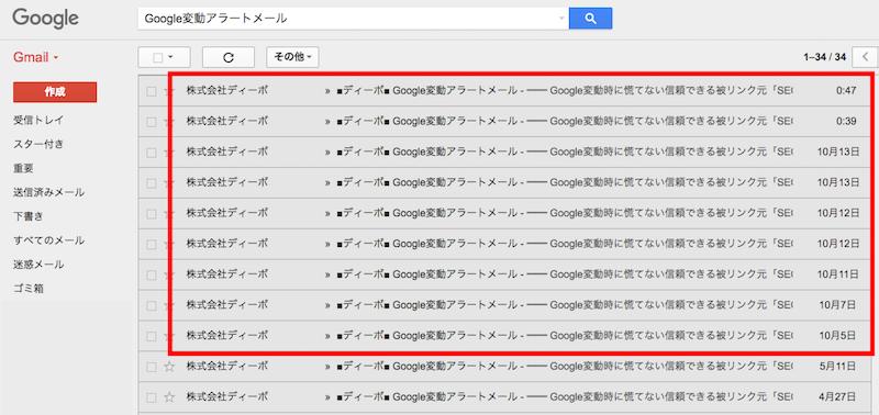 Google変動アラートメール