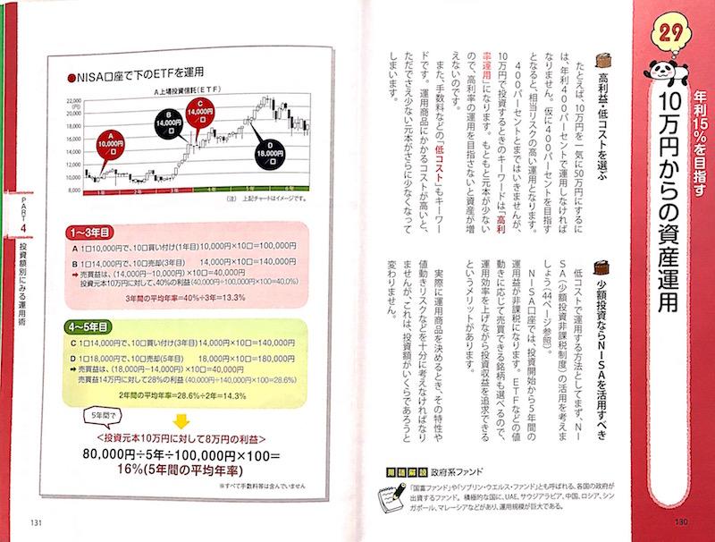 資産運用の超入門書4