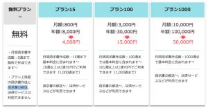 Misocaが料金体系変更。無料プランは請求書作成5通、郵送サービスも使えない。